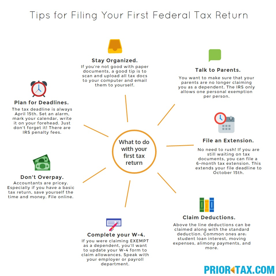 How to File First Tax Return